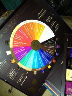 tasting pack wheel